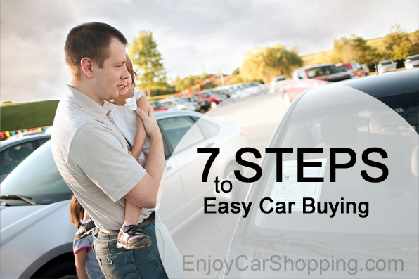 7 steps to easy car buyin warehouse auto swisher ia iowa